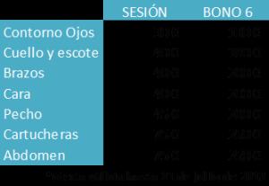 precios y ofertas radiofrecuencia 2013